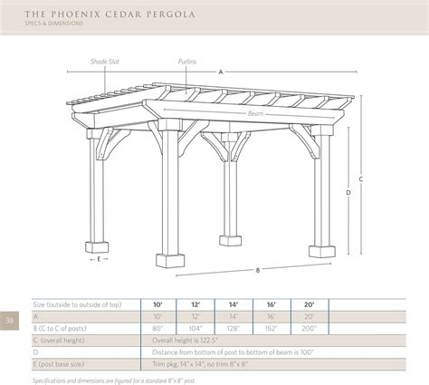 standard pergola measurements standard pergola measurements 28 images phoenix cedar wood pergola ohio hardwood furniture