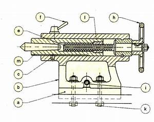 How to draw Lathe