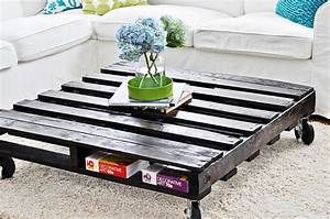 Top-10 D I Y ideas for Pallet Coffee Tables