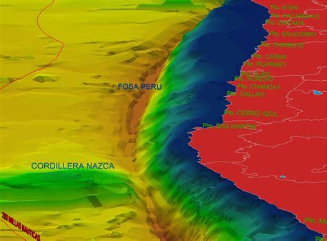 Proposal by DHN, Peru