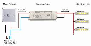 Mains To 12v Led Strip Dimmable Driver 30w  Eled