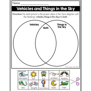 Best 25+ Venn Diagram Worksheet Ideas On Pinterest  Venn Diagram Printable, Venn Diagram R And