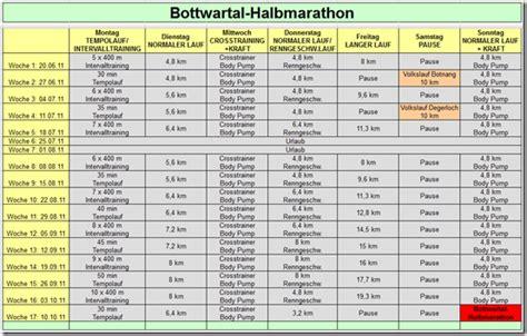 wie viele schritte sind 1 km trainingsplan f 252 r den bottwartal halbmarathon balance