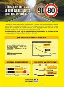 Vitesse A 80km H : la s curit routi re d voile sa campagne sur la limitation de vitesse 80km h ~ Medecine-chirurgie-esthetiques.com Avis de Voitures