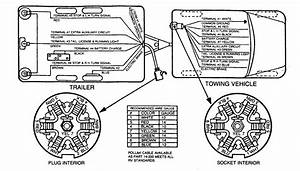 Big Tex 10sr Wiring Diagram