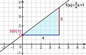 Steigung Lineare Funktion Berechnen : zeichnen von linearen funktionen ~ Themetempest.com Abrechnung
