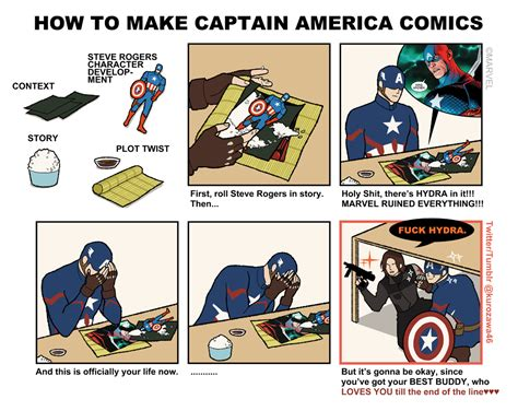 How To Make A Meme - how to make captain america comics by kurozawa46 how to make sushi know your meme