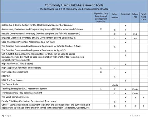 assessment tools for preschool program standards resource guide pdf 646
