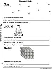phases of matter enchantedlearning com