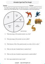 pie  circle graph worksheets  sixth grade math