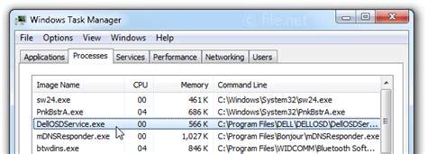 Dellosdservice.exe Windows Process
