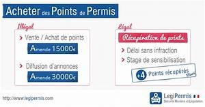Mes Point Permis : acheter des points de permis legipermis ~ Maxctalentgroup.com Avis de Voitures