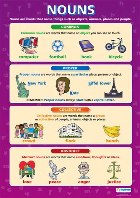 identifying parts of speech worksheet abitlikethis