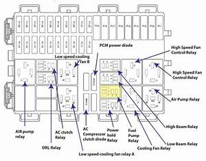 4 Ford Focus Engine Fuse Box Diagram 4 Ford Focus Engine
