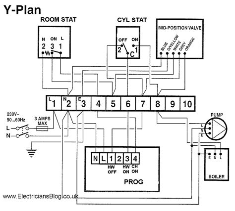 typical y plan biflow central heating system control