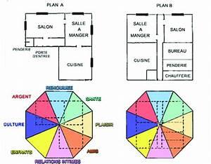 le feng shui 3e partie terredisrael au feminin With feng shui couleur salon 3 couleur peinture bureau feng shui bricolage maison et