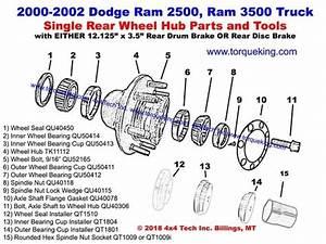2000  2001  2002 Ram 2500  Ram 3500 Dana Srw Rear Hub