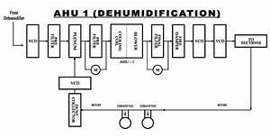 Sketch Of Hvac System