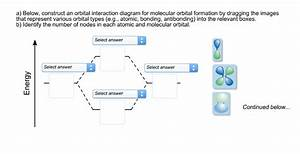 Solved  Below  Construct An Orbital Interaction Diagram Fo