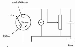 The Photocell Experiment Is Designed To Measure The