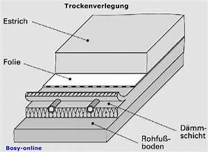 Fußbodenheizung Berechnen Online : heizfl chen k hlfl chen ~ Themetempest.com Abrechnung