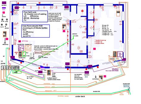 Phone Line Wiring Diagram Stream