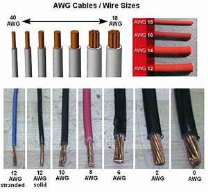 Common Us Wire Gauges