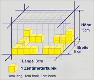 Breite Mal Länge : messen und berechnen des volumens von quadern ~ A.2002-acura-tl-radio.info Haus und Dekorationen