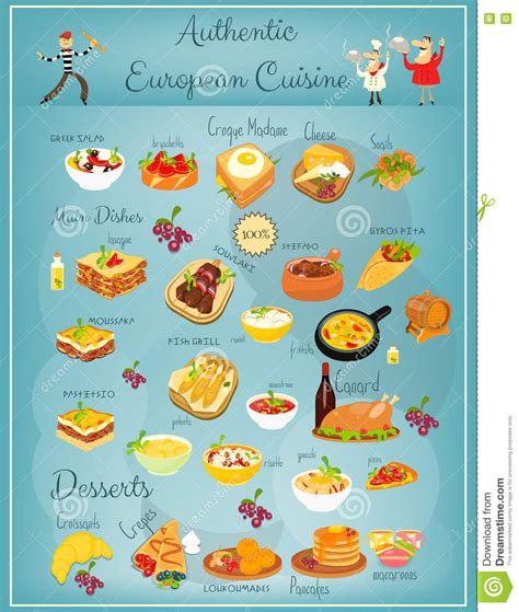 menu cuisine european cuisine menu stock vector image of pancakes 74389602