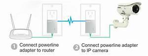 Surveillance Camera Connection Diagrams