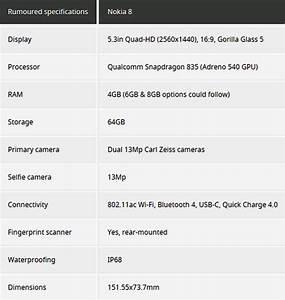 Nokia 8 Tips And Tricks Hidden Features Update