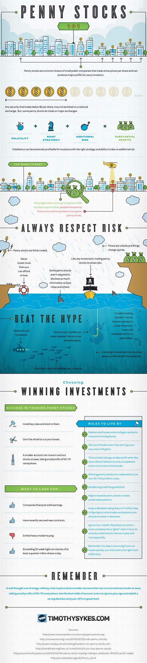 penny stocks  infographic timothy sykes