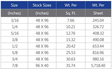 steel plate standard sizes  reliable supplier hot rolled steel plate