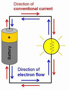 In A Dry Cell Circuit Does The Current Flow From Negative