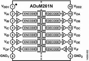 Adum261n Datasheet And Product Info