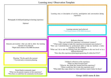 ae templates children odservation template by april learning stories