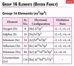 The Electronic Configuration Is The Distribution Of