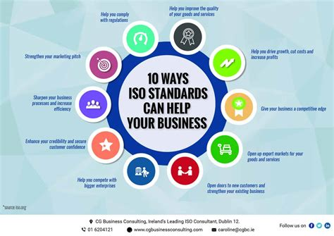 ways iso certification    business