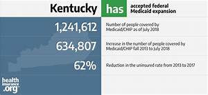 Kentucky And The Aca U2019s Medicaid Expansion  Eligibility