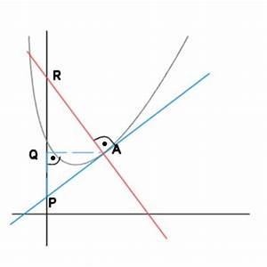 Tangente Und Normale Berechnen : zahlreich mathematik hausaufgabenhilfe brauche ganz dringend hilfe gleichung der normalen ~ Themetempest.com Abrechnung