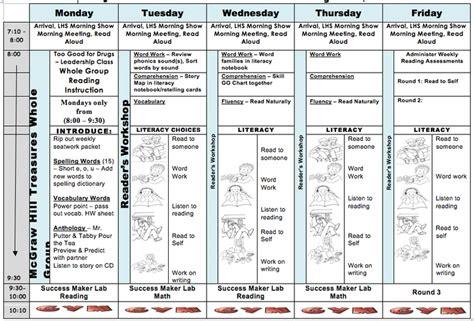 daily  lesson plan template unit plan lesson plan
