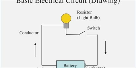 Basic Electrical Diagram by Basic Electrical Circuit Theory Components Working
