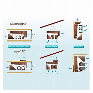 Simple Flux Hygro B : ozeo 2 ha hb vmc seule vmc simple flux hygro b ~ Premium-room.com Idées de Décoration