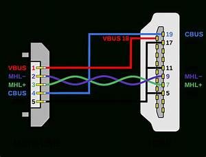 Wiring Diagram Usb