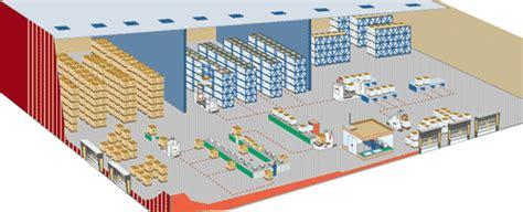 entrepot de produit de bureau logistique magasinage manutention gestion 20stock wms