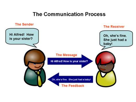 vussccontenttourismapplying effective communication