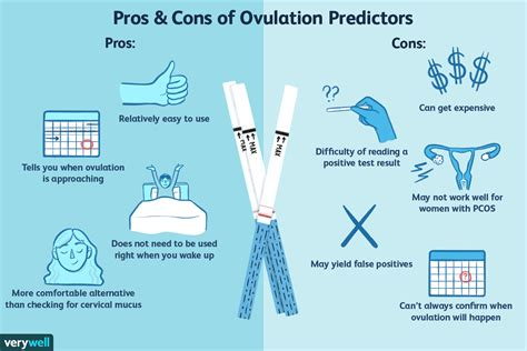ovulation test kits strips predictor detect pregnant getting using strip fertility mucus