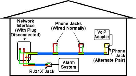Electric Work Phone Wiring Diagram