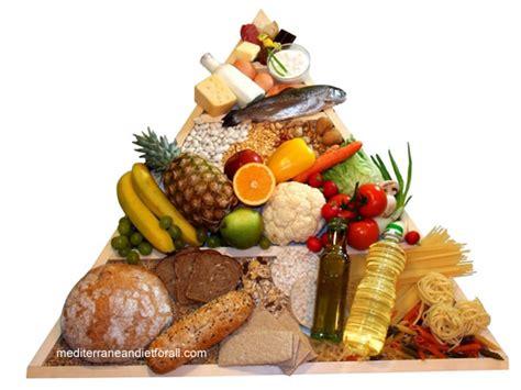 The Mediterranean Diet Shopping List