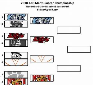 Men's Soccer Shuts Out Duke, Onto ACC Semifinals - BC ...